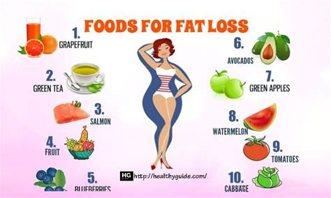 top   foods  fat loss diet  muscle gain