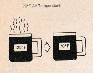Basic Automotive  Air Condition Theory Pic22