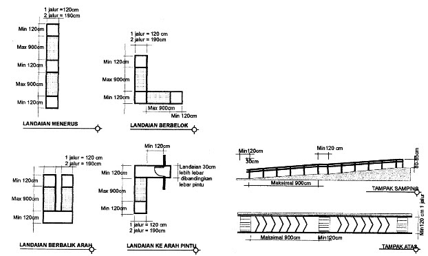 410 Gambar Jalur Kursi Roda Gratis