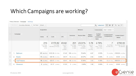 Using Google Analytics To Measure Adwords Campaigns - eGenie