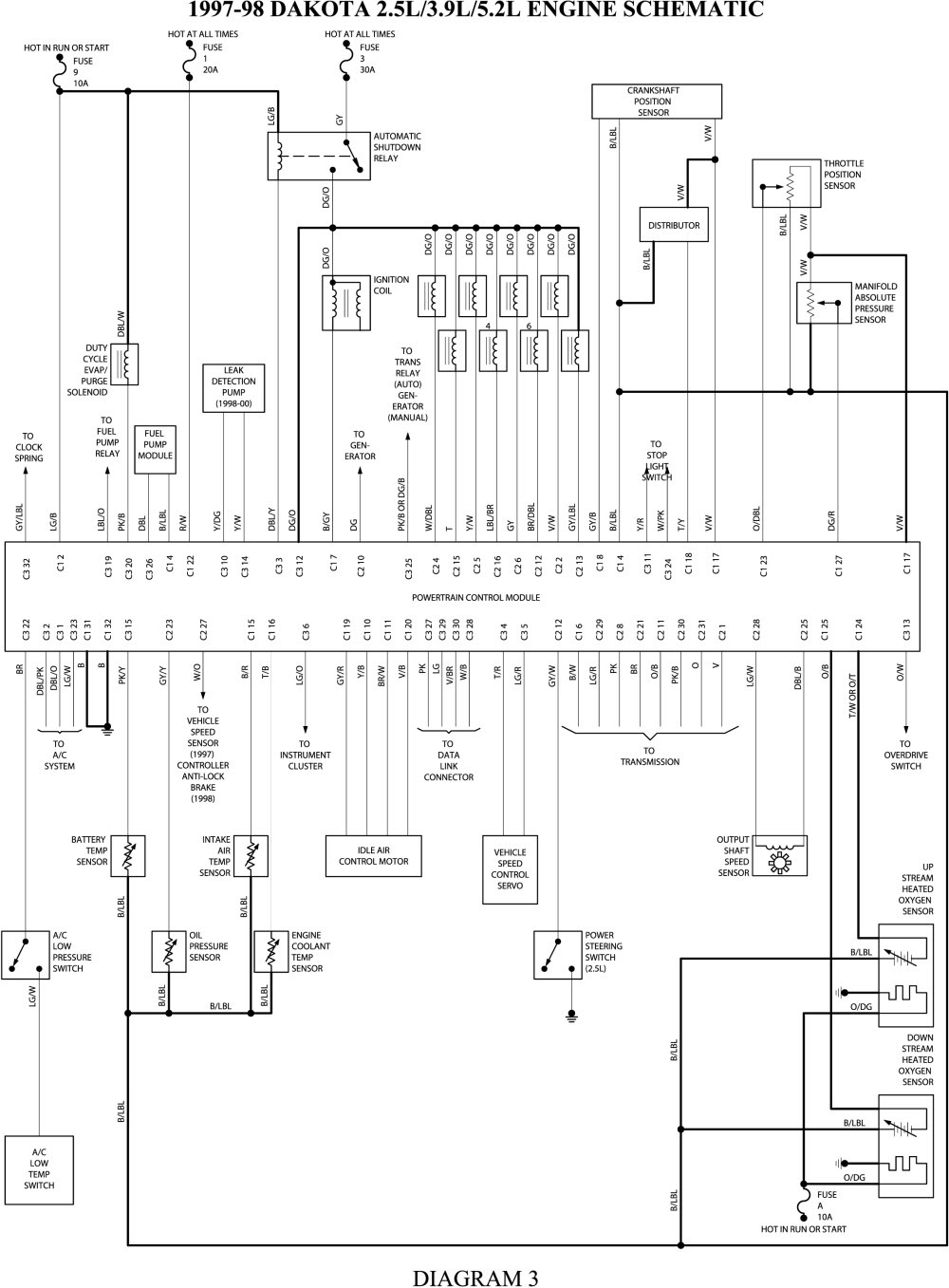Diagram 2002 Dodge Ram 2500 Headlight Wiring Diagram Full Version Hd Quality Wiring Diagram Grammarforchickens Euganeacup It
