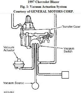 31 2000 Chevy Blazer 4x4 Vacuum Diagram - Diagram Design ...