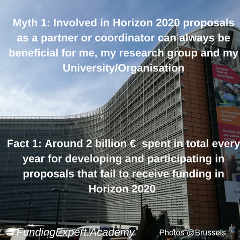 The 5 myths and the 5 facts instead about Horizon 2020 that every researcher must know