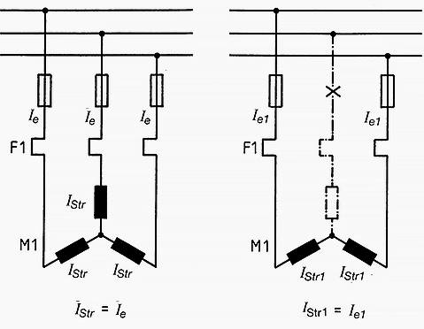 Phase failure of a motor in star connection