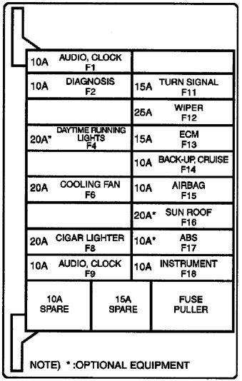 Deawoo Leganza 1999 2002 Fuse Box Diagram Auto Genius