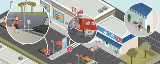 Martime startup hopes to seize iBeacon market with unique parking solution