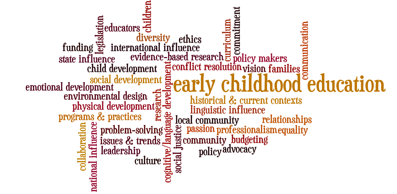 Early Childhood Education Quotes On Early Childhood Education
