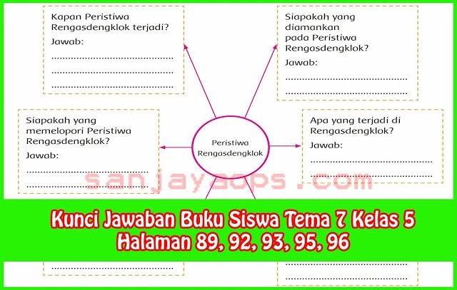 Jawaban Paket Bahasa Indonesia Kelas 11 Kurikulum 2013 Halaman 163