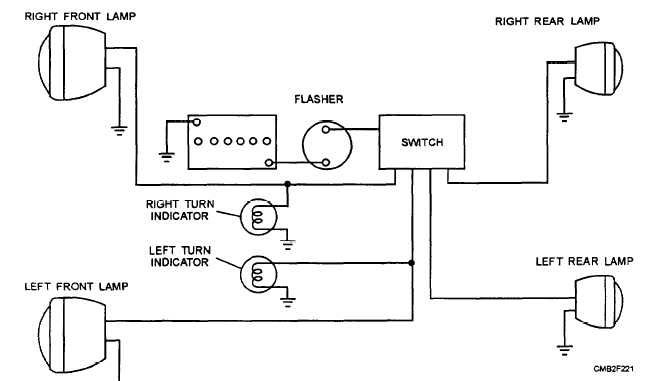 19 Luxury Universal Motorcycle Ignition Switch Wiring Diagram