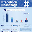 Facebook Marketing Strategy — How Facebook Hashtags Help Extend Your Reach