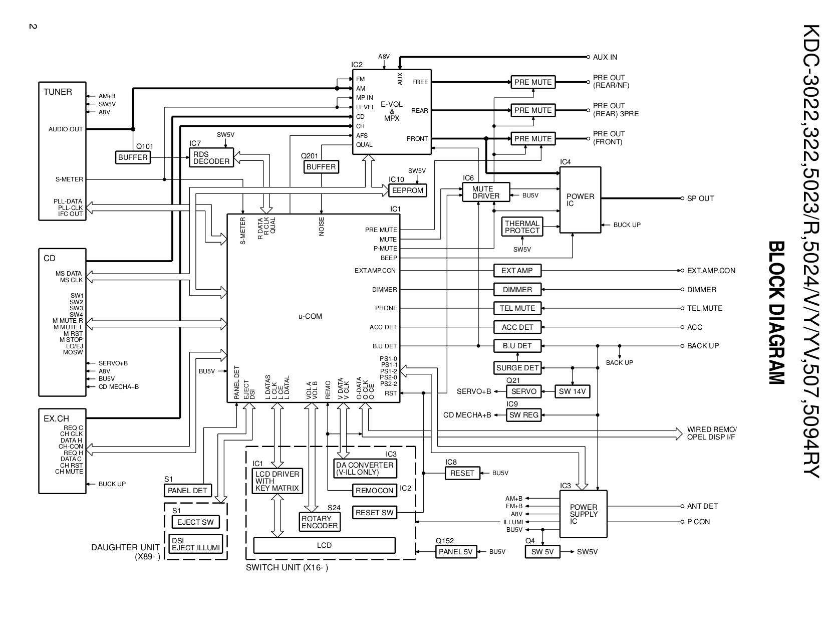 Wiring Diagram For A Kenwood Kdc Mp205
