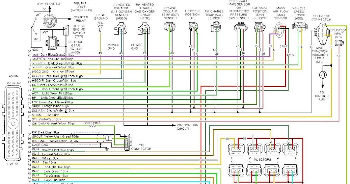 1995 Ford Mustang Radio Wiring Diagram