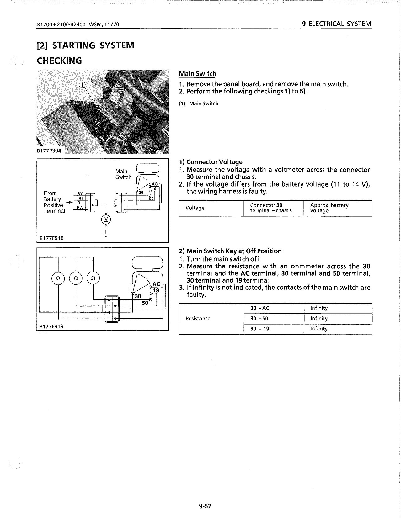 30 Kubota Ignition Switch Wiring Diagram