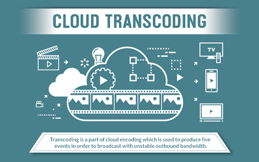 Things You Should Know About Cloud Transcoding - Mware Solutions