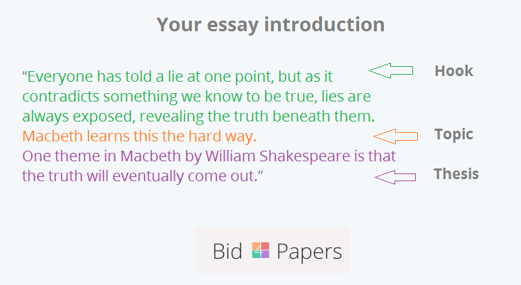 Random essay question generator