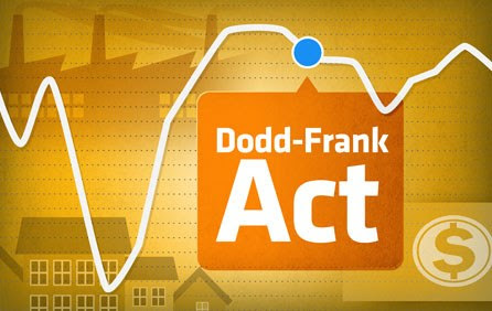 4 Years Since Dodd-Frank Was Passed – so what? | Appraise All Real Estate