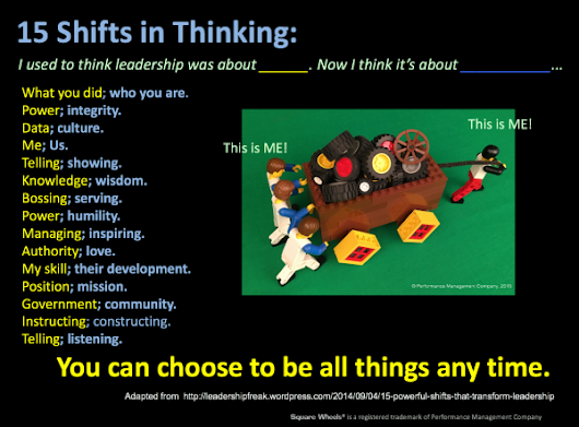 Shifts in Thinking – Some Reframing Ideas