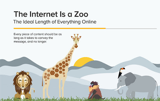 The Ideal Length for all Your Online Marketing Content