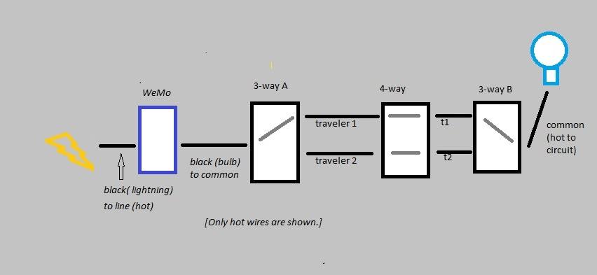 Secret Diagram: Chapter Wiring diagram 3 way lamp switch