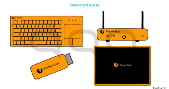 Mozilla-Firefox-OS-peripherals-570