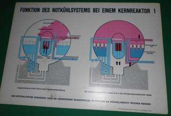 Aufbau Kühlschrank Physik : Gas kühlschrank funktion joan valle