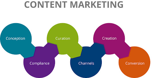 3 Ways to Improve Your Content Marketing Strategy