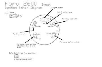 madcomics: tractor ignition switch wiring diagram  madcomics - blogger