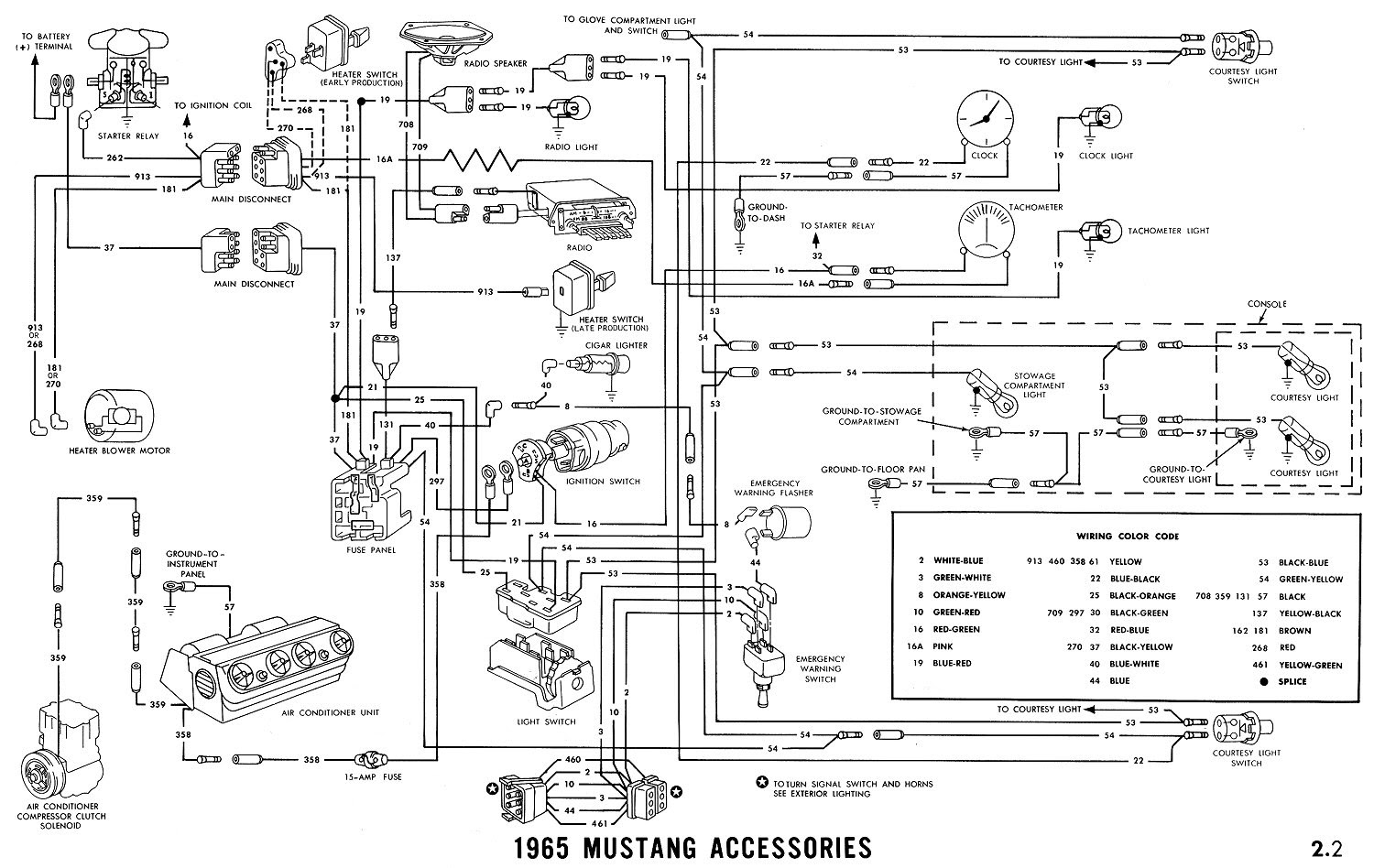 70 Mustang Instrument Cluster Wiring Diagram 2012 Ford Fiesta Fuse Box Bege Wiring Diagram