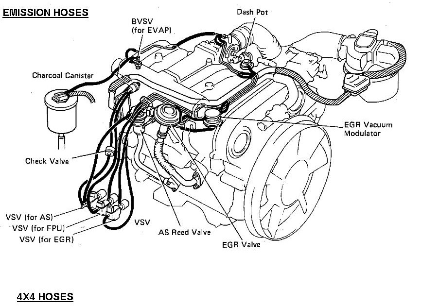Toyota V6 30 Efi Engine Diagram