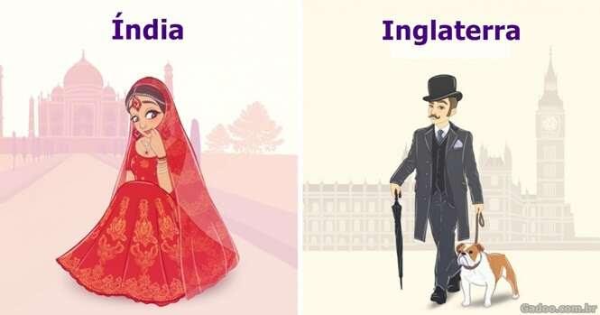 Como seriam os países se fossem pessoas