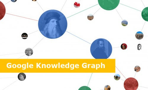 Why Is Everyone Talking About Google Knowledge Graph?