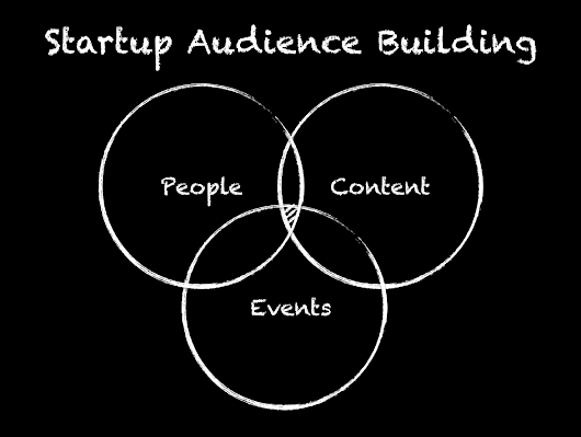 3 Ways To Build An Audience BEFORE Launching Your Startup | @DanMartell