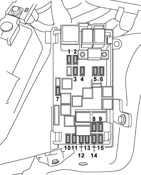 2012 Subaru Tribeca Fuse Map Schematic Wiring Diagram