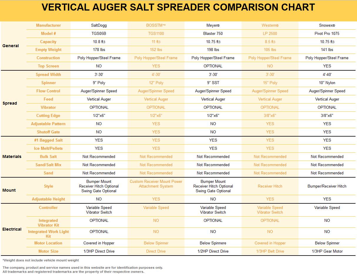 20 Elegant Meyer Salt Spreader Wiring Diagram
