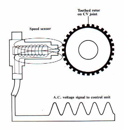 Sjm Autotechnik Audi Technical Service Repair Information