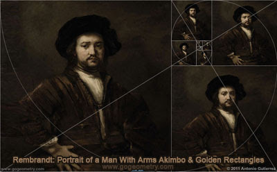 Rembrandt: 'Portrait of a Man With Arms Akimbo' (1658) and Golden Rectangles