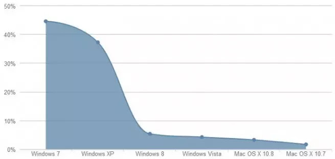 Windows_8_cuota_mercado