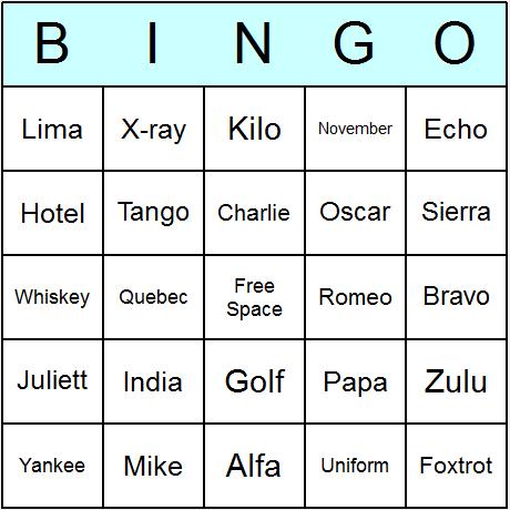 NATO Phonetic Alphabet Bingo Cards - Printable bingo activity ...