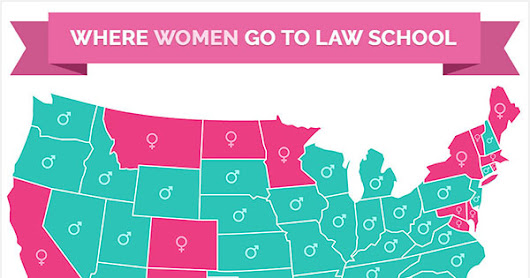 Law School Rankings by Gender: Where Women Go