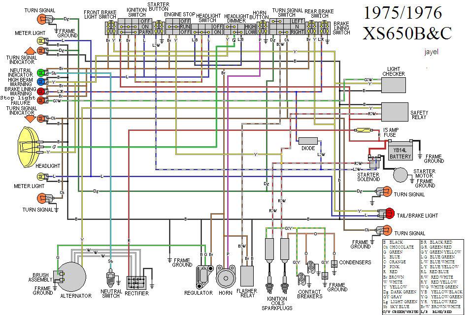 1979 Yamaha 650 Wiring Diagram -2000 Vw Wiring Diagram | Begeboy Wiring  Diagram Source | 1979 Yamaha 650 Wiring Diagram |  | Begeboy Wiring Diagram Source