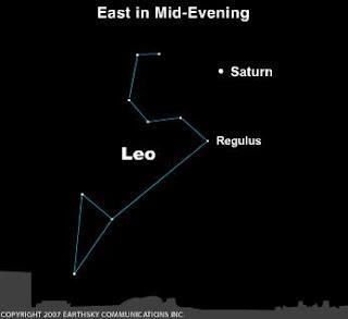 Saturno junto a la constelación de Leo