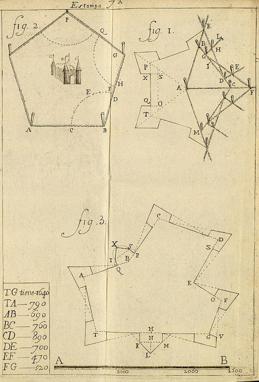 Militaty architecture: Fortification plans by S. Fernández de Medrano, 1677