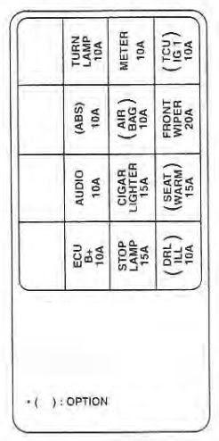 2003 Kia Spectra Fuse Box Diagram | Wire