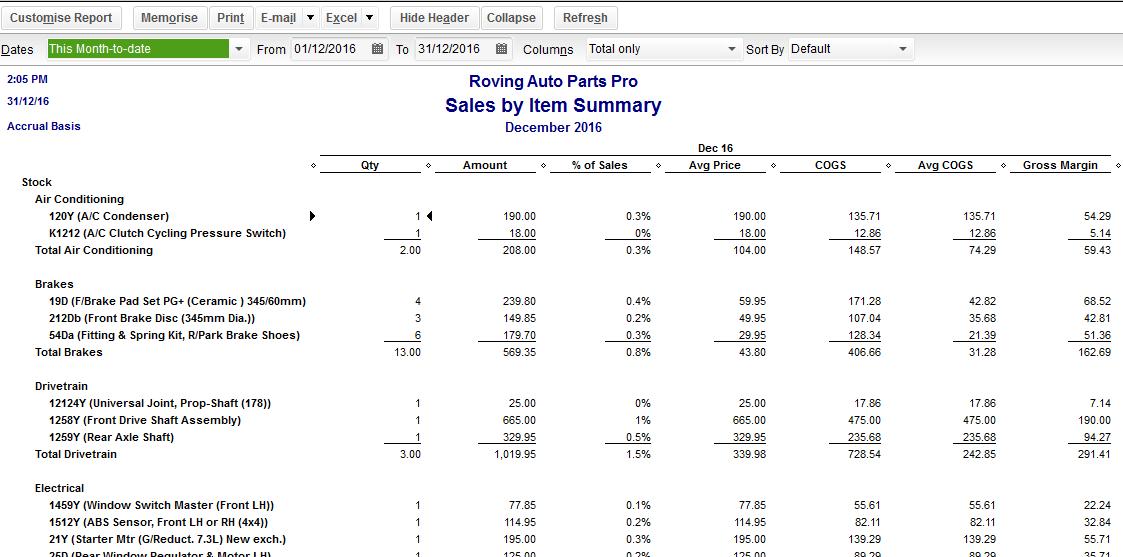 Daily Sales Report In Quickbooks | Daily Agenda Calendar