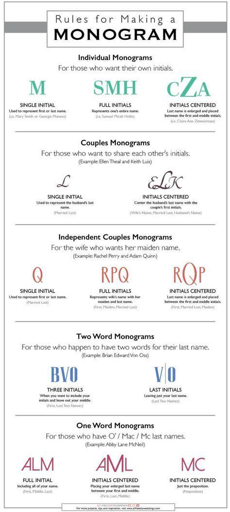 Rules for Making a Monogram   AllFreeDIYWeddings.com