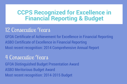 CCPS recognized for financial reporting & budget