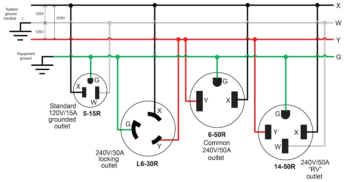 3 Prong 220 Rv Plug Wiring Diagram