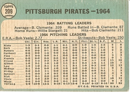 Pirates Team Card (back) by you.