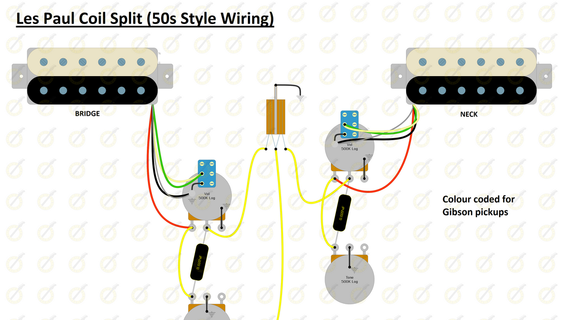 Guitar Wiring Diagrams 2 Humbucker 3 Way Toggle Switch