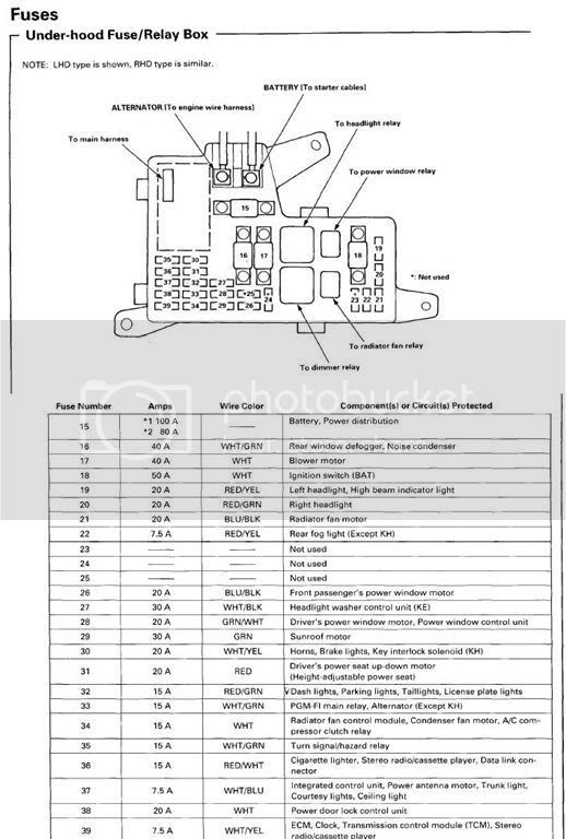 2012 accord fuse box diagram 30 94 honda accord fuse box diagram wiring diagram list  30 94 honda accord fuse box diagram